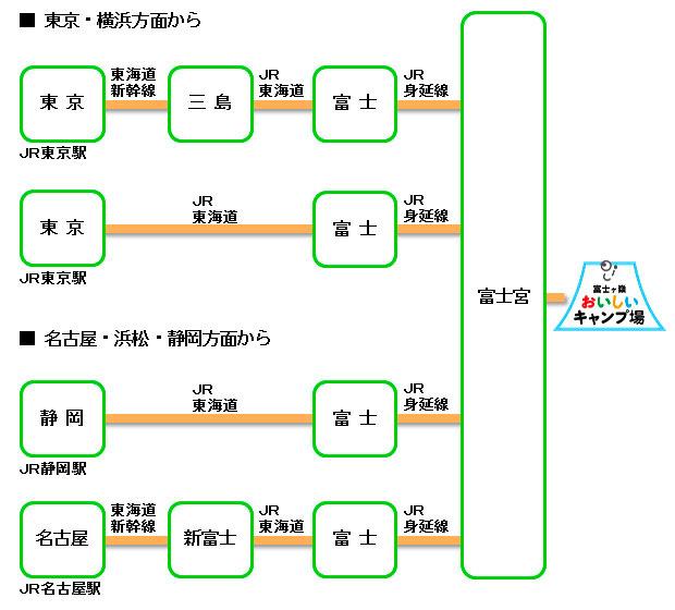 富士宮経由のアプローチ